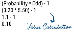 Kelly value calculation sportsbetting