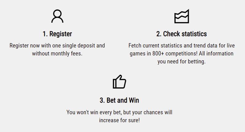 Overlyzer Promotion Register